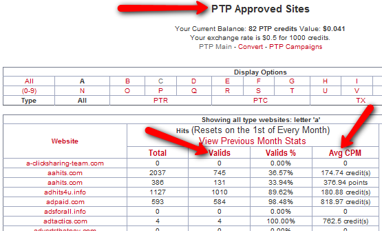 PTP Approved Sites