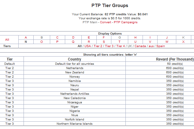 PTP Tier Groups